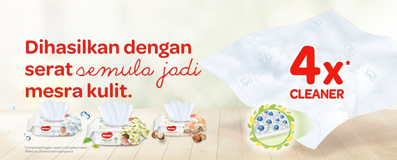 Huggies_Product_Detail_Banner_Desktop_1366x550_WIPESALL_BM