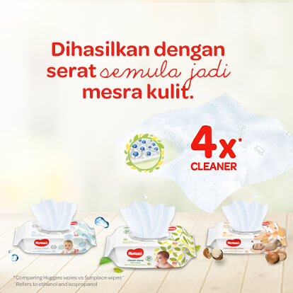 Huggies_Product_Detail_Banner_Mobile_414x414_WIPESALL_BM